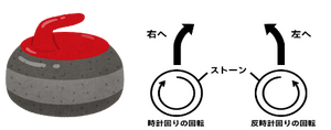 Sports_curling_stone_2