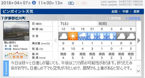 Weathernews_2