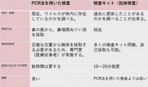 Pcr_20200413145101