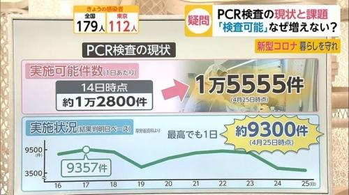 Pcr_20200428211301