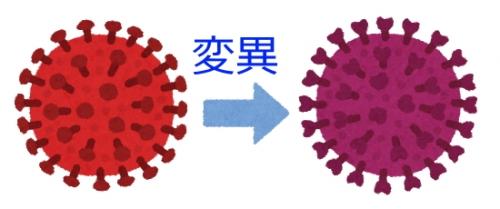 Virus_corona_mutant